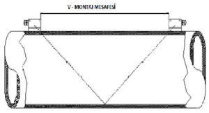 v-metodu